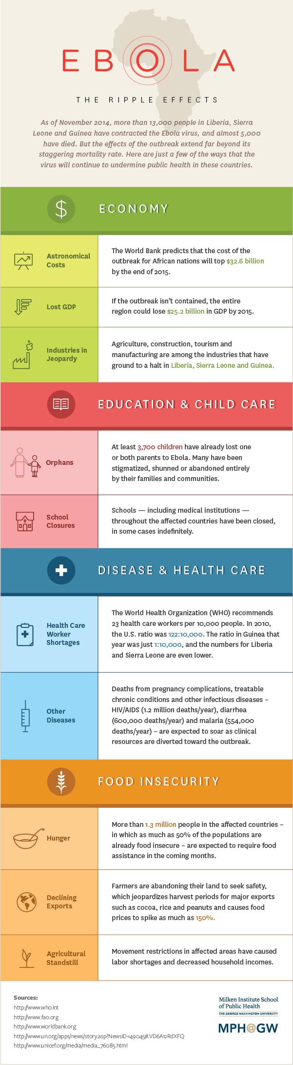 Ebola-Public-Health-Crisis-IG
